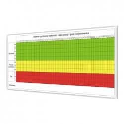 Planer tygodniowy wydajności 200x100cm magnetyczny-suchościeralny